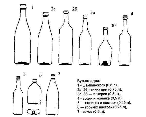 В какие бутылки разливать домашнее вино
