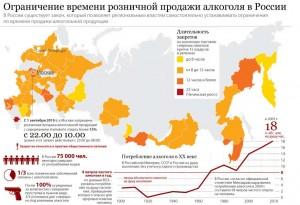 продажа алкоголя в России