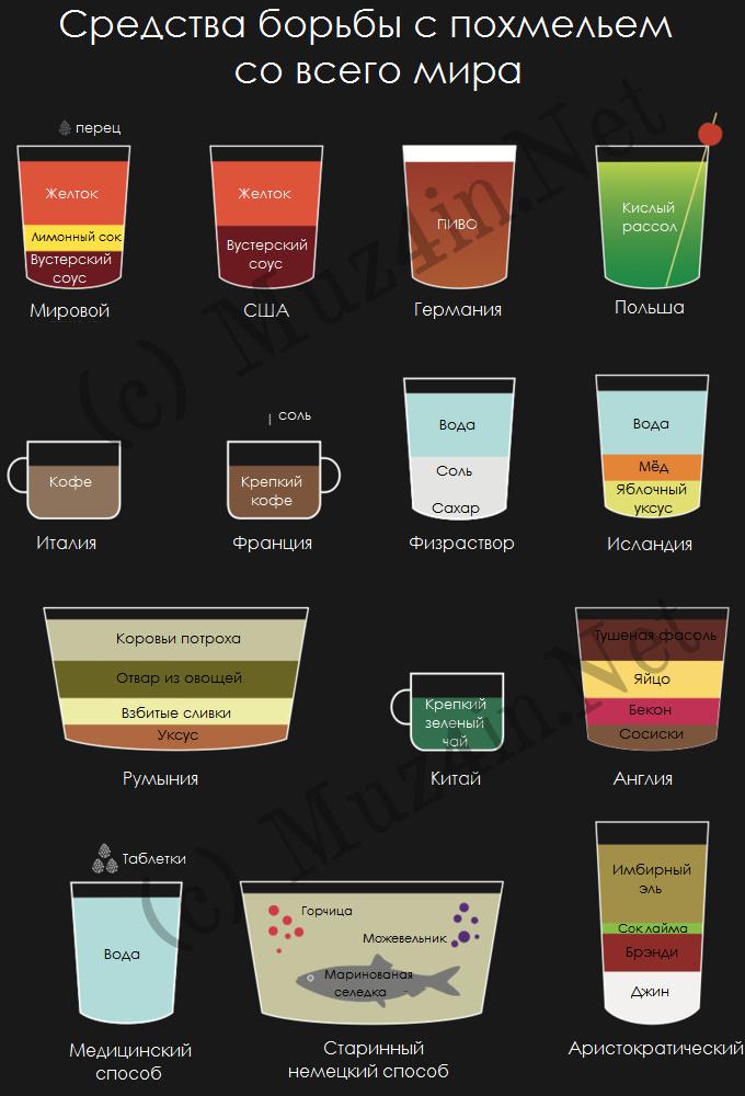 Рецепты от похмелья из разных стран
